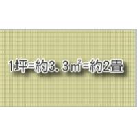 坪・畳帖・平米㎡・自動換算計算変換